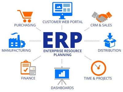 Bridging the Gap Between ERP and WMS